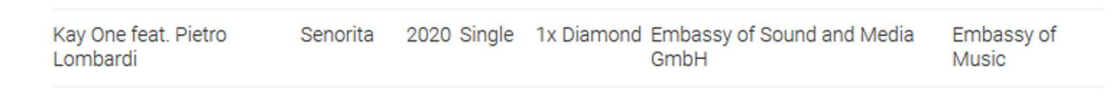 Kay One erreicht Diamant-Status